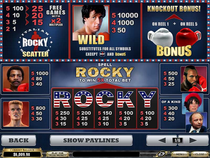rocky slot paytable