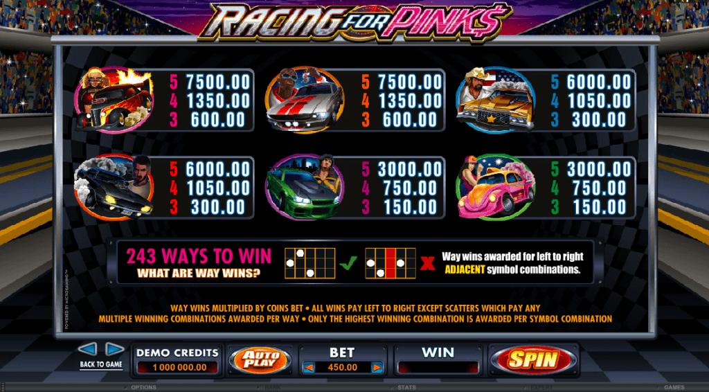 racing for pinks slot paytable