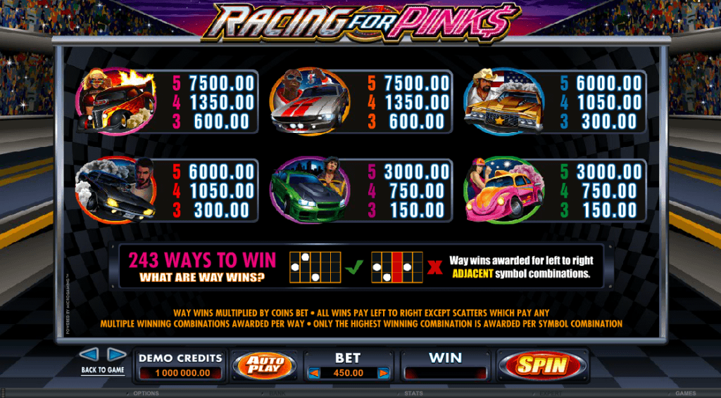 racing for pinks slot paytable