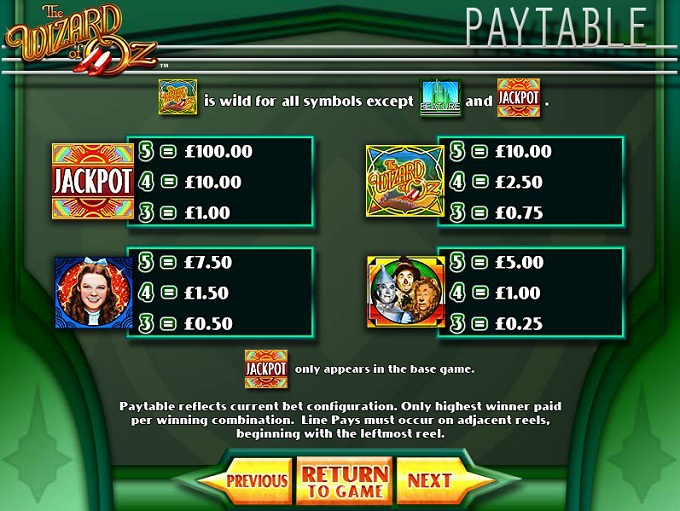 the wizard of oz slot paytable