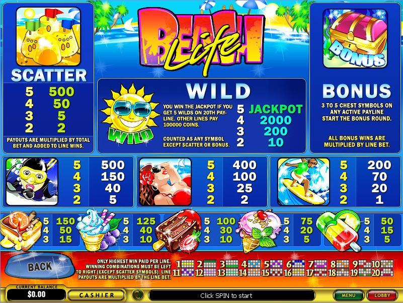 beach life slot paytable