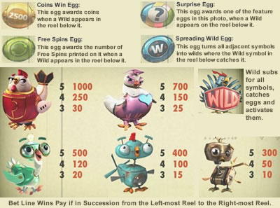 eggomatic slot paytable