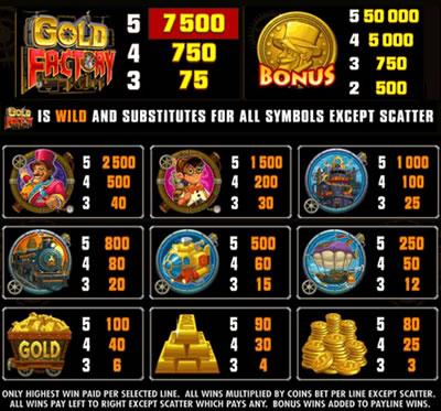 goldfactorypokies3
