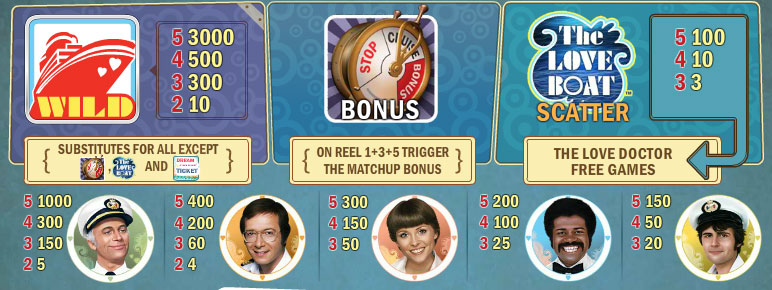 love boat slot paytable