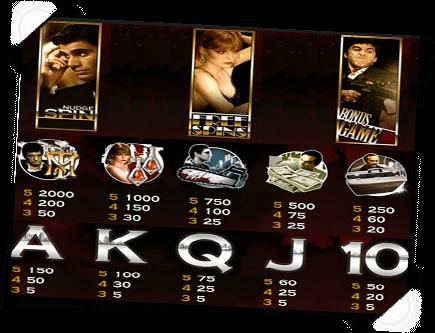 Scarface Slots - Free Play & Real Money Casino Slots