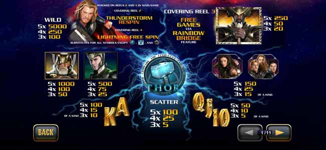 thor slot paytable