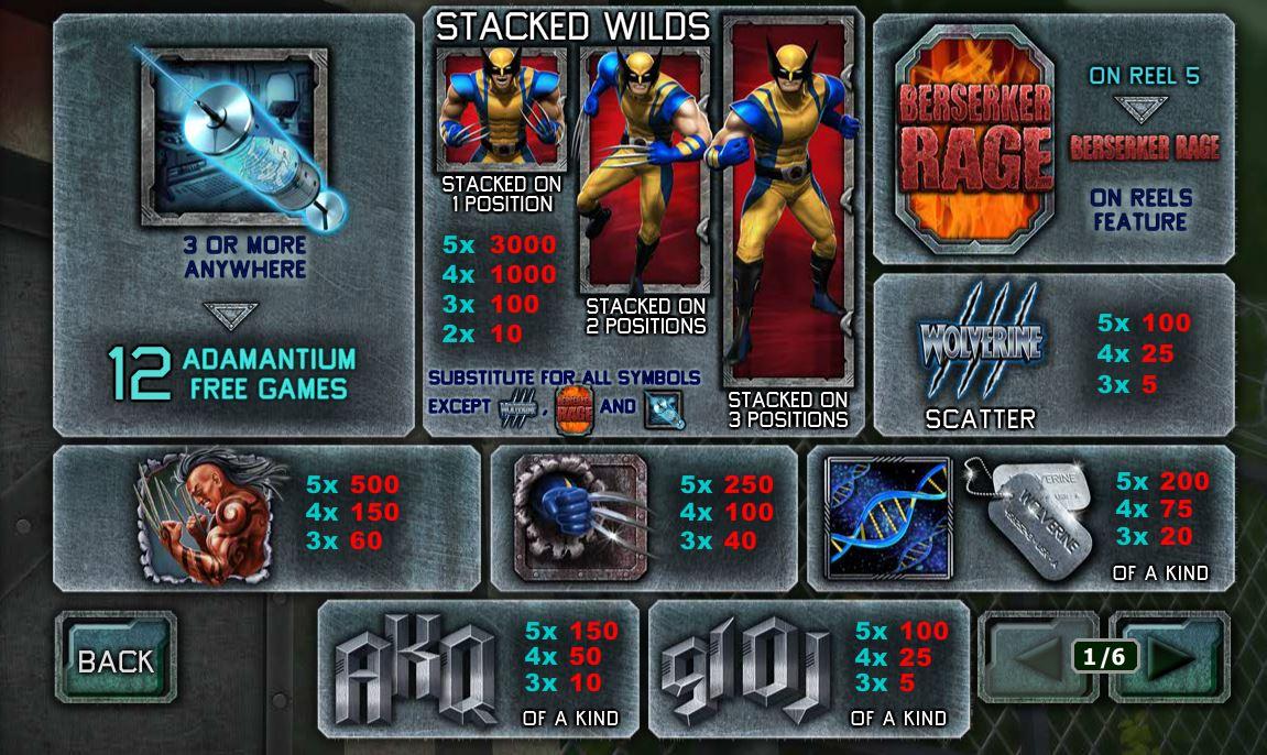 wolverine slot symbols/paytable