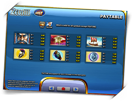 zeus-3-slot-jackpot