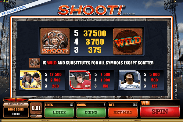 shoot slot paytable