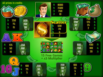 money game slot paytable