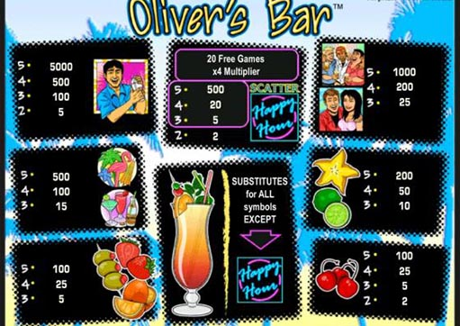 olivers bar slot paytable
