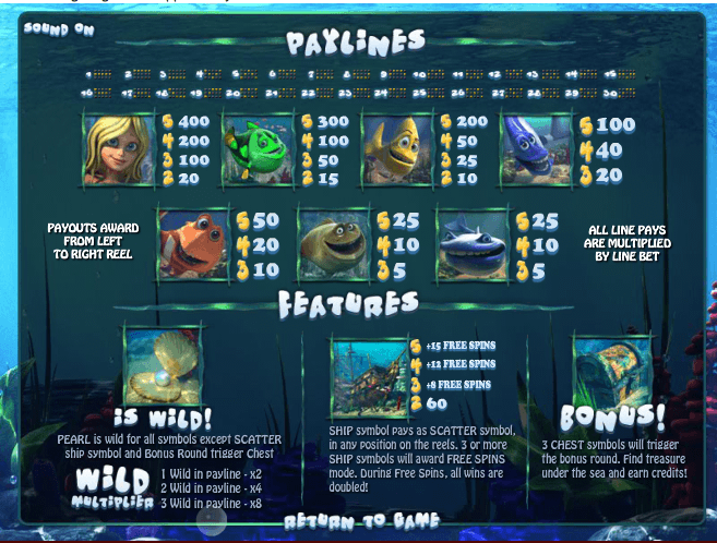 under the sea slot paytable