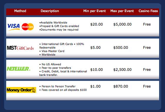 Slots Plus Casino Bonus Codes and Coupons | Get Up To 10k Free! |
