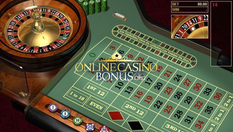Casino online-testi online-organization